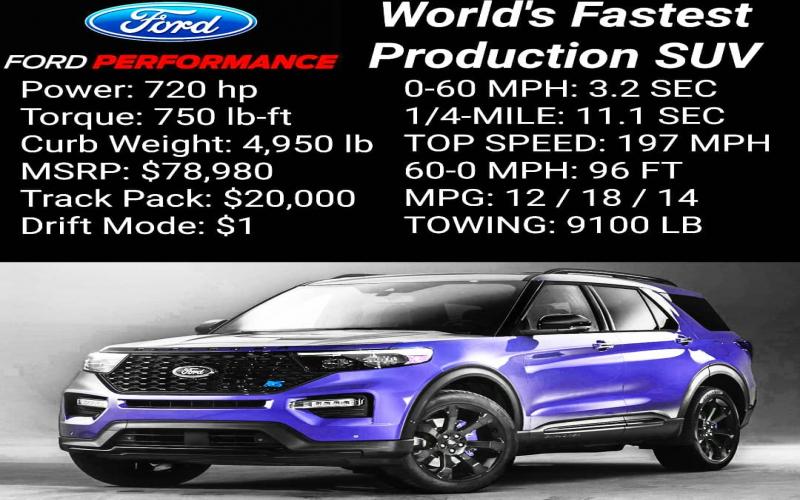 2020 Ford Explorer St & 2021 Ford Explorer Rs Specs Revealed
