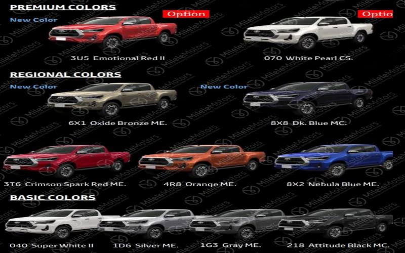 Toyota Hilux Facelift (2021) - Autoweek.nl